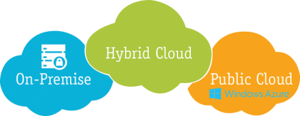 Microsoft Azure Tools Aim to Help Companies Manage Hybrid Clouds