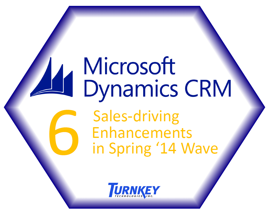6 Sales-driving Enhancements of Microsoft Dynamics CRM Spring '14 Wave