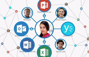 Microsoft Delve For Office 365