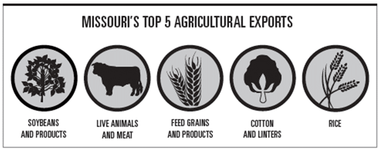 Missouri's Top 5 Agricultural Exports. Photo Credit: www.FarmFlavor.com