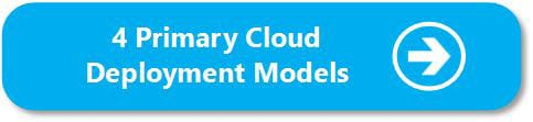 Microsoft Dynamics Cloud Deployment Models