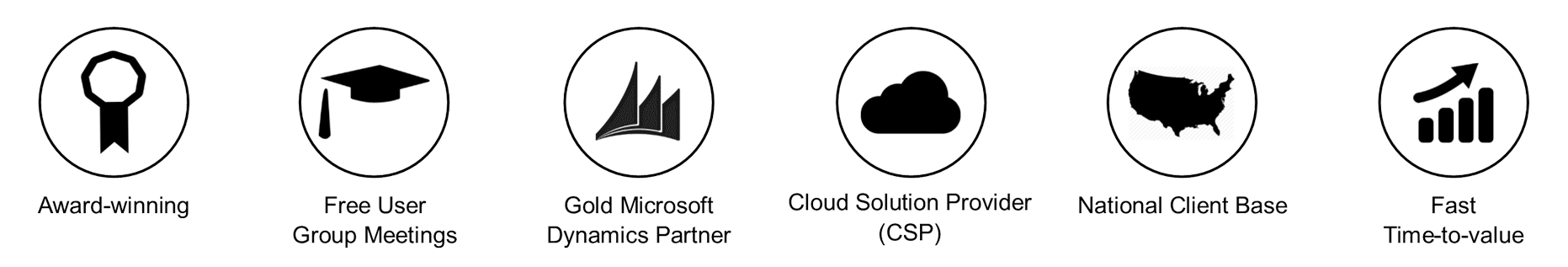 Top-Rated-Microsoft-Dynamics-Partner-(web-op)