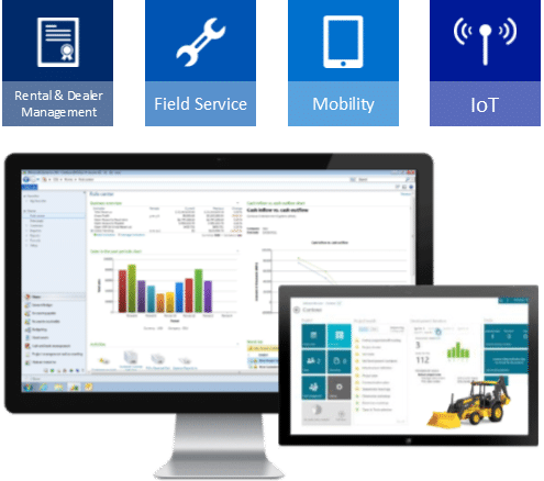 Microsoft Dynamics 365 for Rental Management