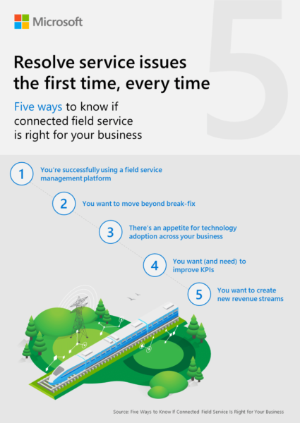 Connected Customer Service Infographic