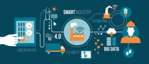 erp for manufacturing content with smart industry focus