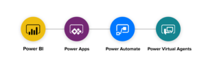 icons showing all the microsoft power platform services